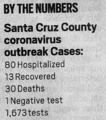 bad numbers